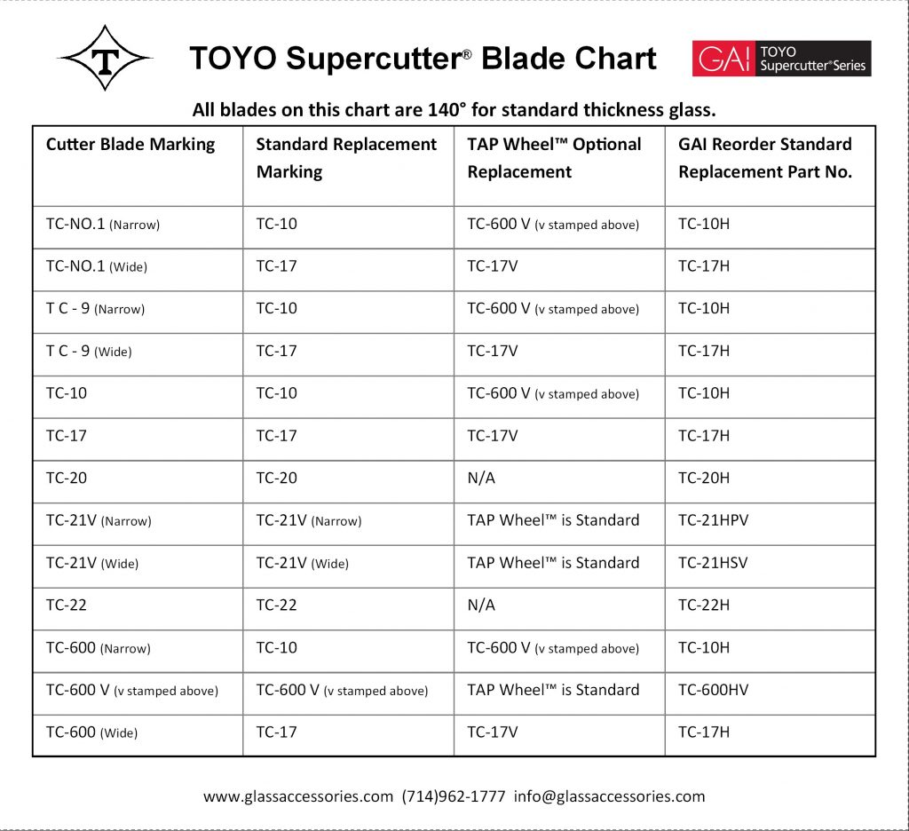 TOYO Replacement Blade Chart